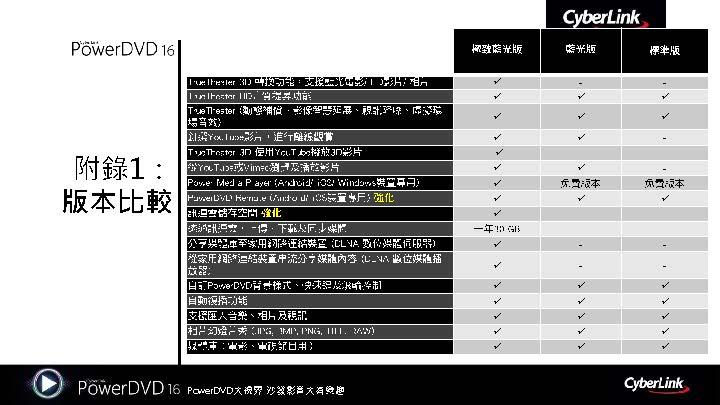 PowerDVD 16新品發表會_產品簡報_頁面_25.jpg