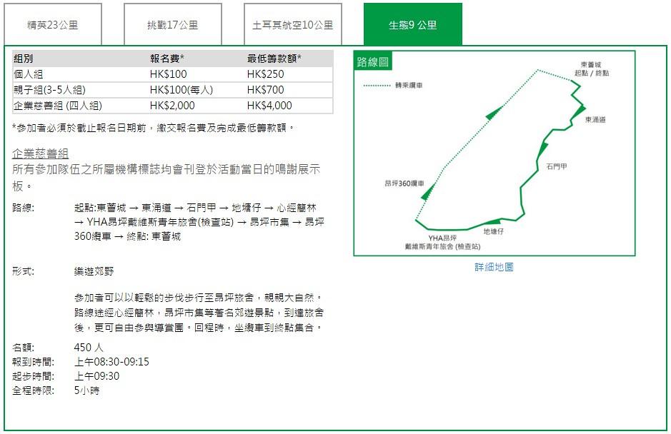 生態九公里