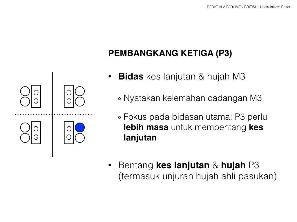 TAKLIMAT DEBAT BP.016