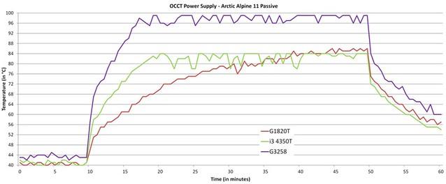 Arctic Alpine 11