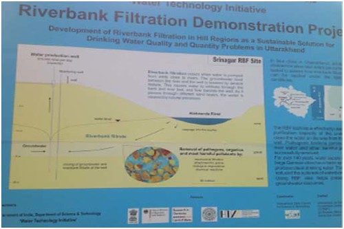 River Filtration