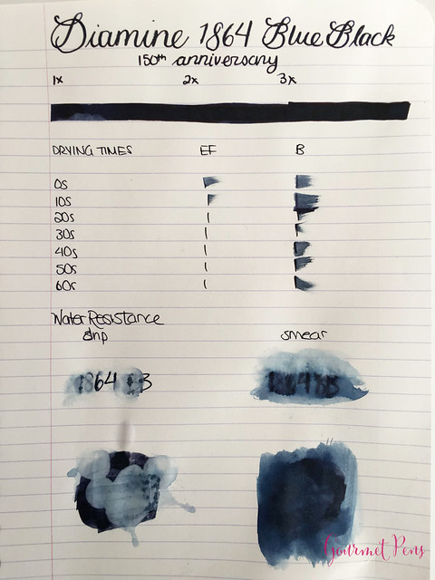 Ink Shot Review Diamine 150th Anniversary 1864 Blue Black (1)