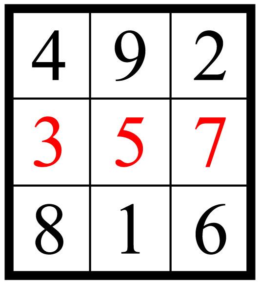 carré magique 3 fois 3 d'ordre 3