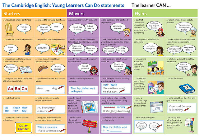 Cambridge_English_Young_Learners_Can_Do