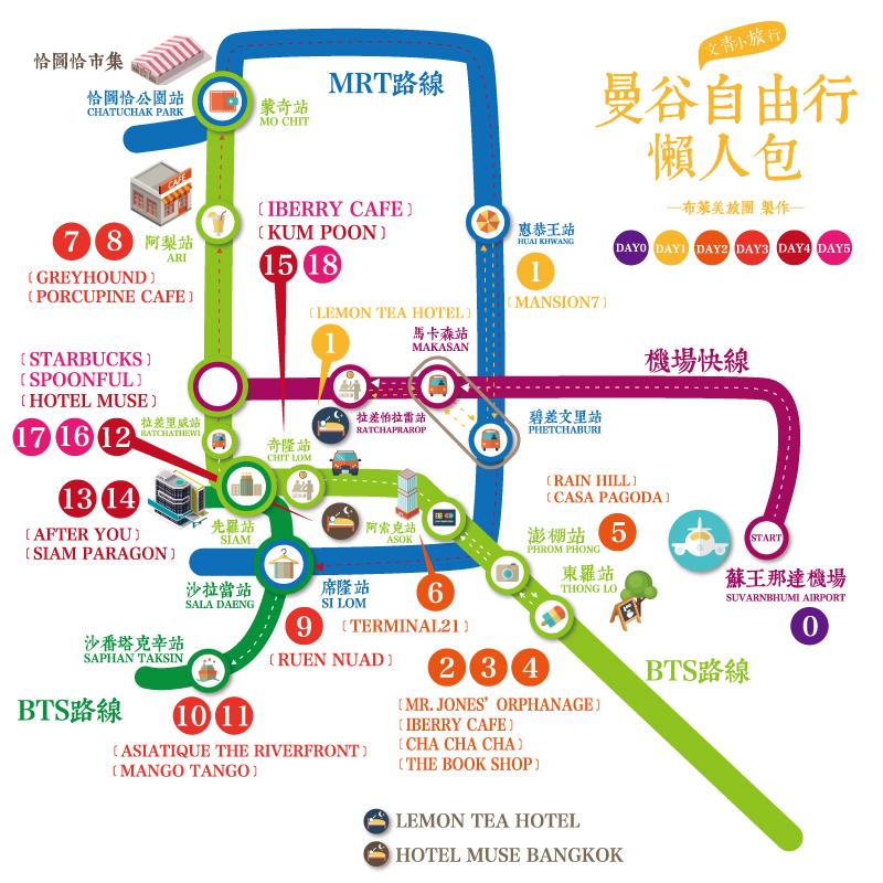 曼谷懶人包之地鐵線路與地鐵站