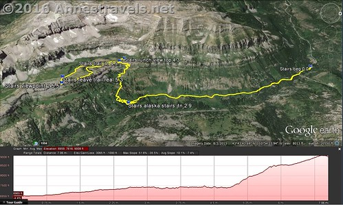 Visual trail map of the Stairway to Heaven Trail and then along the shelf to Alaska Basin Overlook, Jedediah Smith Wilderness and Grand Teton Natioanl Park, Wyoming