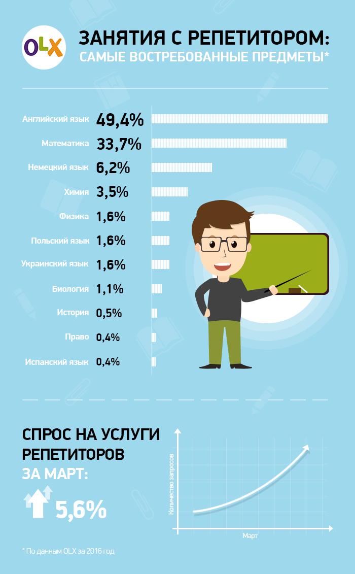 info_rus