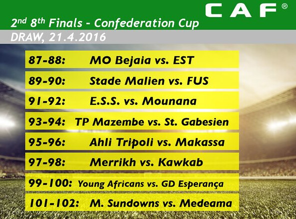 CAF CONFED CUP DRAW