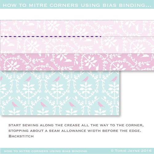 how to mitre binding corners