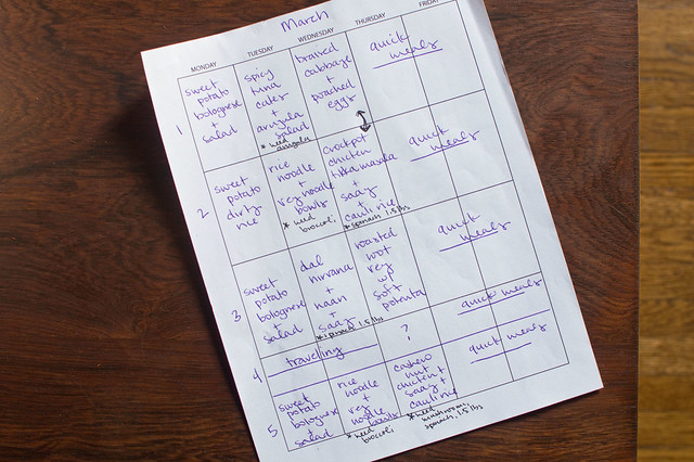 March meal planning