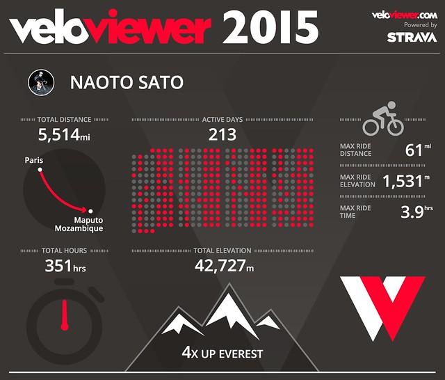 Ride 2015