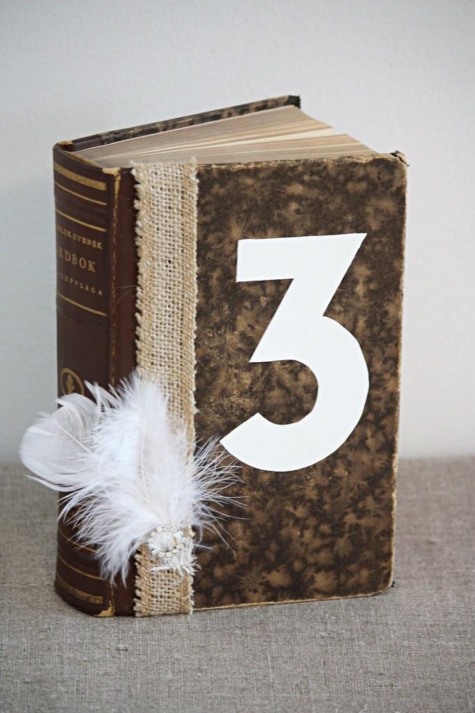 pöytänumero kirjasta Kaikki Paketissa