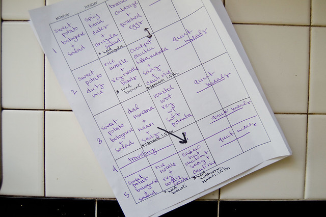 monthly meal planning - march wrap up