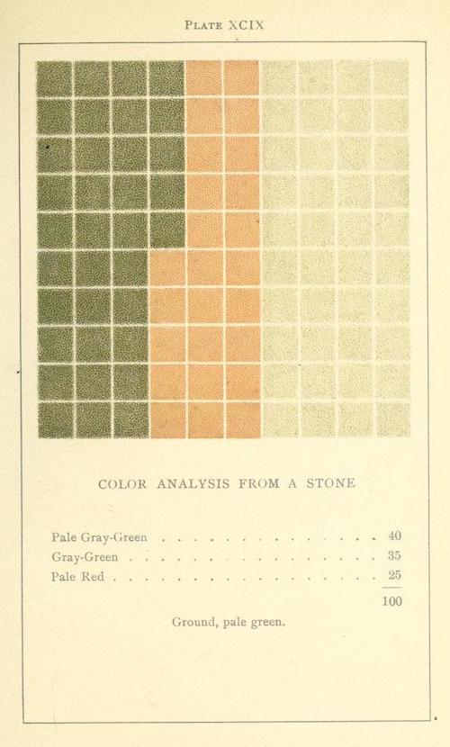 colorproblemspra00vand_0357