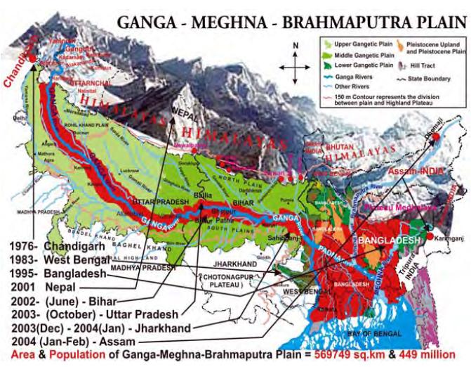 Ganga-Meghna-Brahmaputra Plain