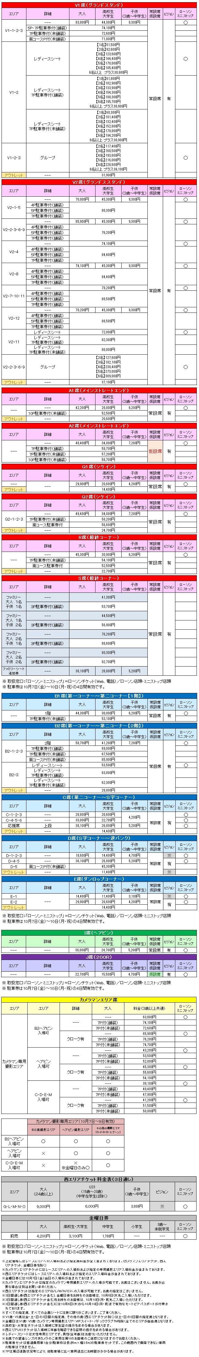 2016年F1日本グランプリチケット料金表