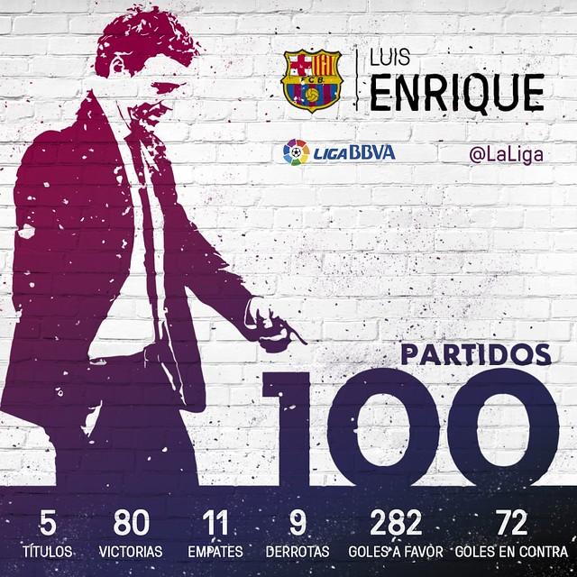 Luis Enrique: 100 partidos en la Liga BBVA