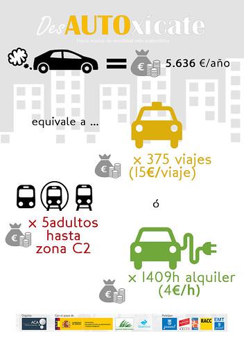 valor del coche