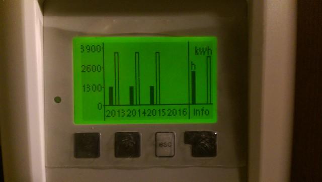 Solar panel performance 1/1/16