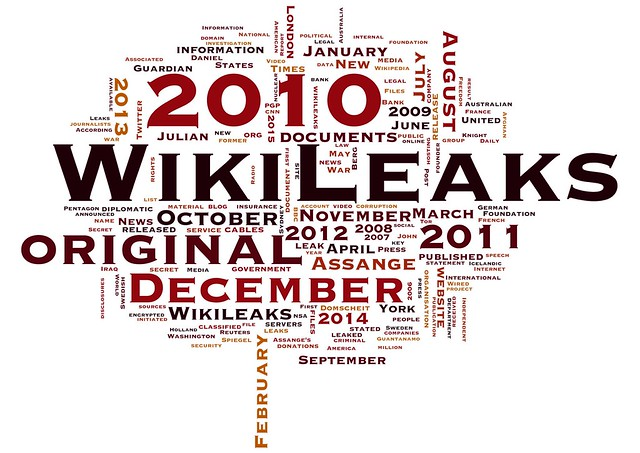 WikiLeaks Word Cloud