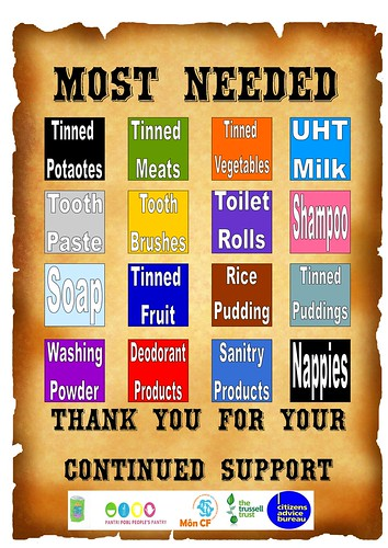 Most Needed Poster March 2016