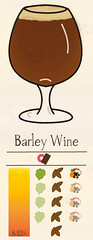 Beer101-barley-wine