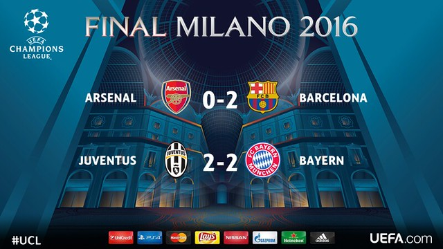 Champions League - Octavos de Final (Ida): Resultados