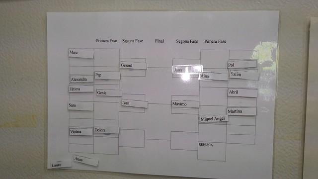 Campionat 5è