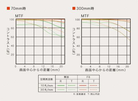 SAL70300G_2.jpg