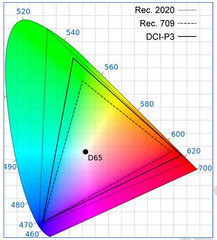 Color_Gamut