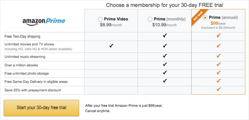 Click to try your Amazon Prime 30-Day Free Trial from Amazon US