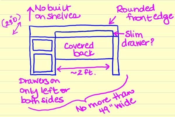 New desk plans