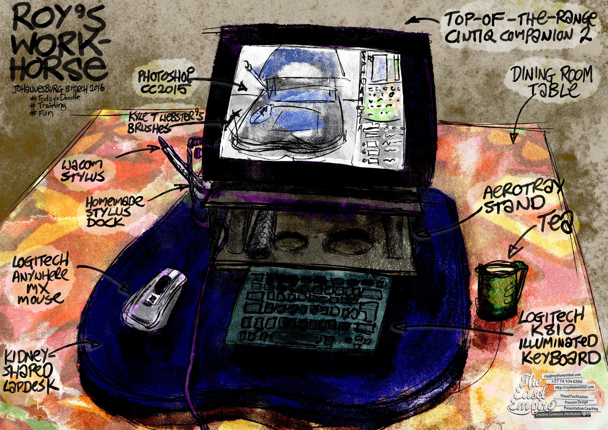 The technological powerhouse behind my digital artmaking