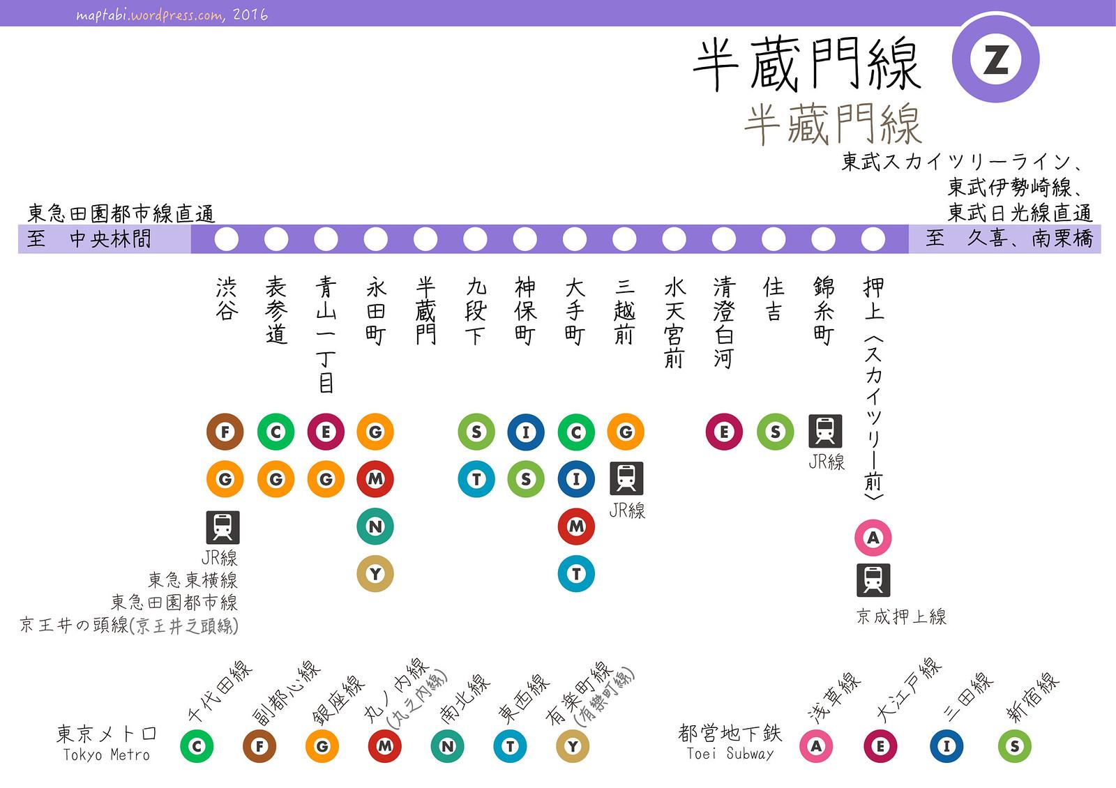 metro_hanzomon_line_detail