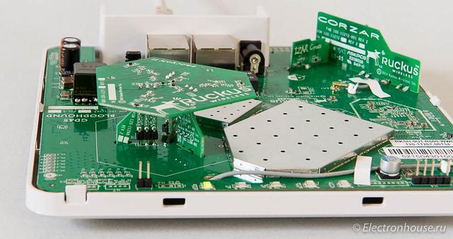 Ruckus R500 antennas