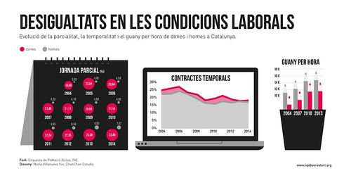 IQ-graficas-2016-OCUPACIO-desigualtats-ALTA