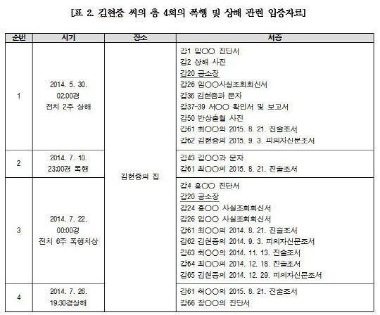 Saiu o resultado do teste de paternidade de Kim Hyun Joong