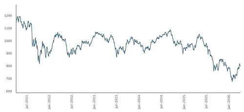 Featured_index_-_Emerging_markets_-_MSCI_q2.jpg