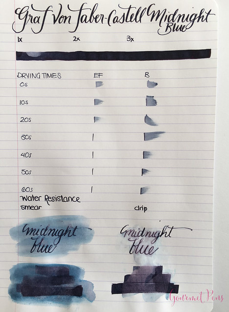 Ink Shot Review Graf Von Faber-Castell Midnight Blue @AppelboomLaren (4)