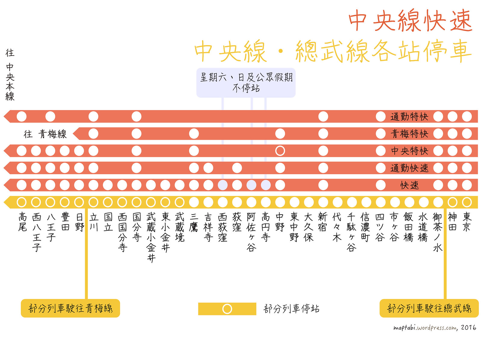 chuo_line_overview