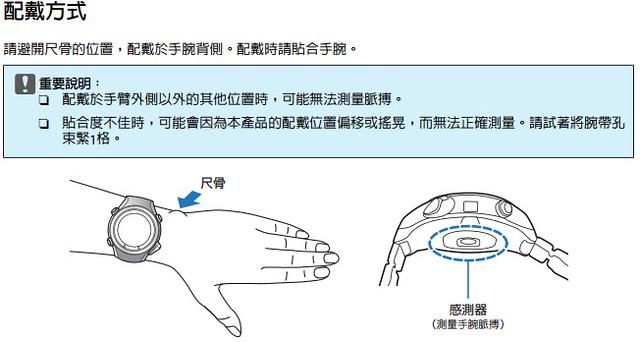 PS-600使用手冊_配戴