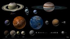 Solar System Diagram, updated