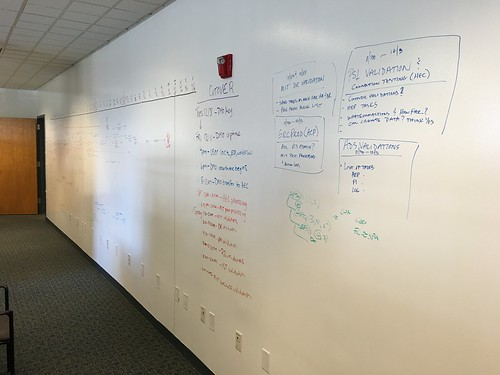 Project whiteboard from right