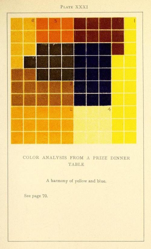 colorproblemspra00vand_0221
