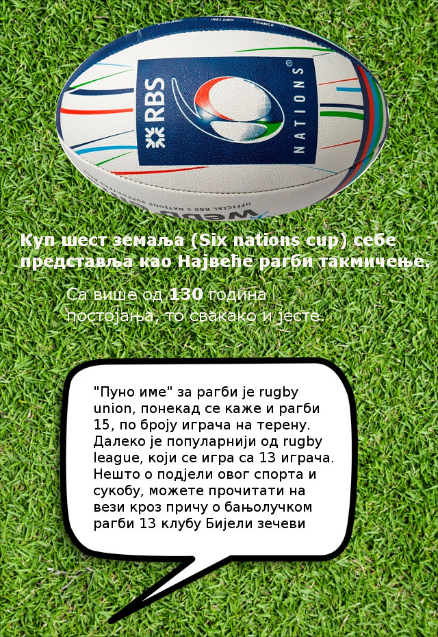 ingofrafika 6 nations cup