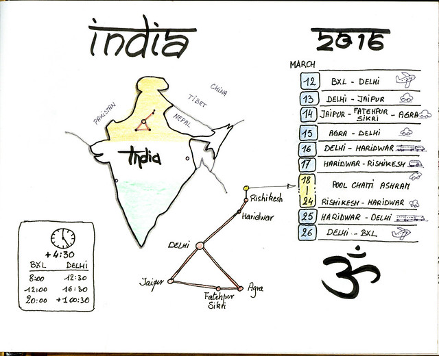 Sketchnotes from India - my itinerary