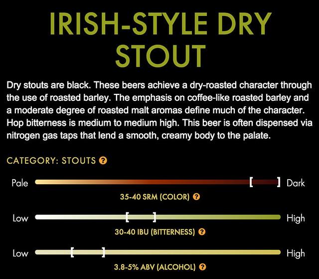 dry-stout