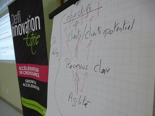 Mardi de l'innovation: Gestion des ventes