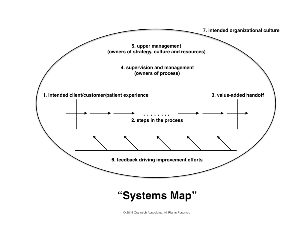 Systems Map.001