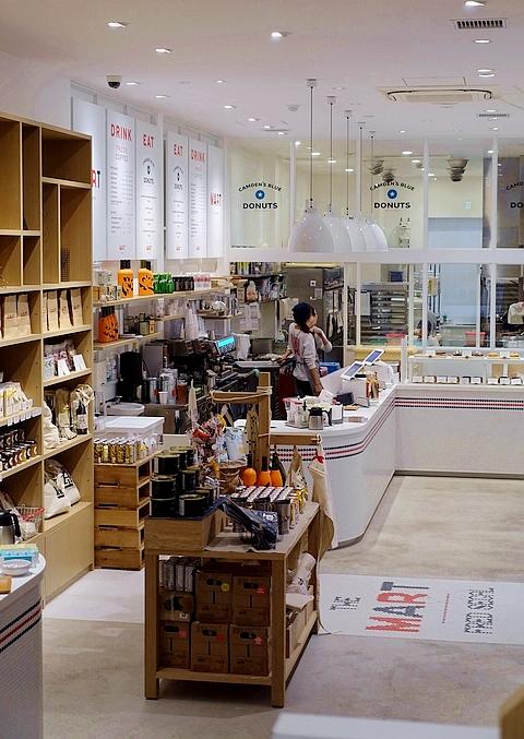 東京自由行景點地標美食22